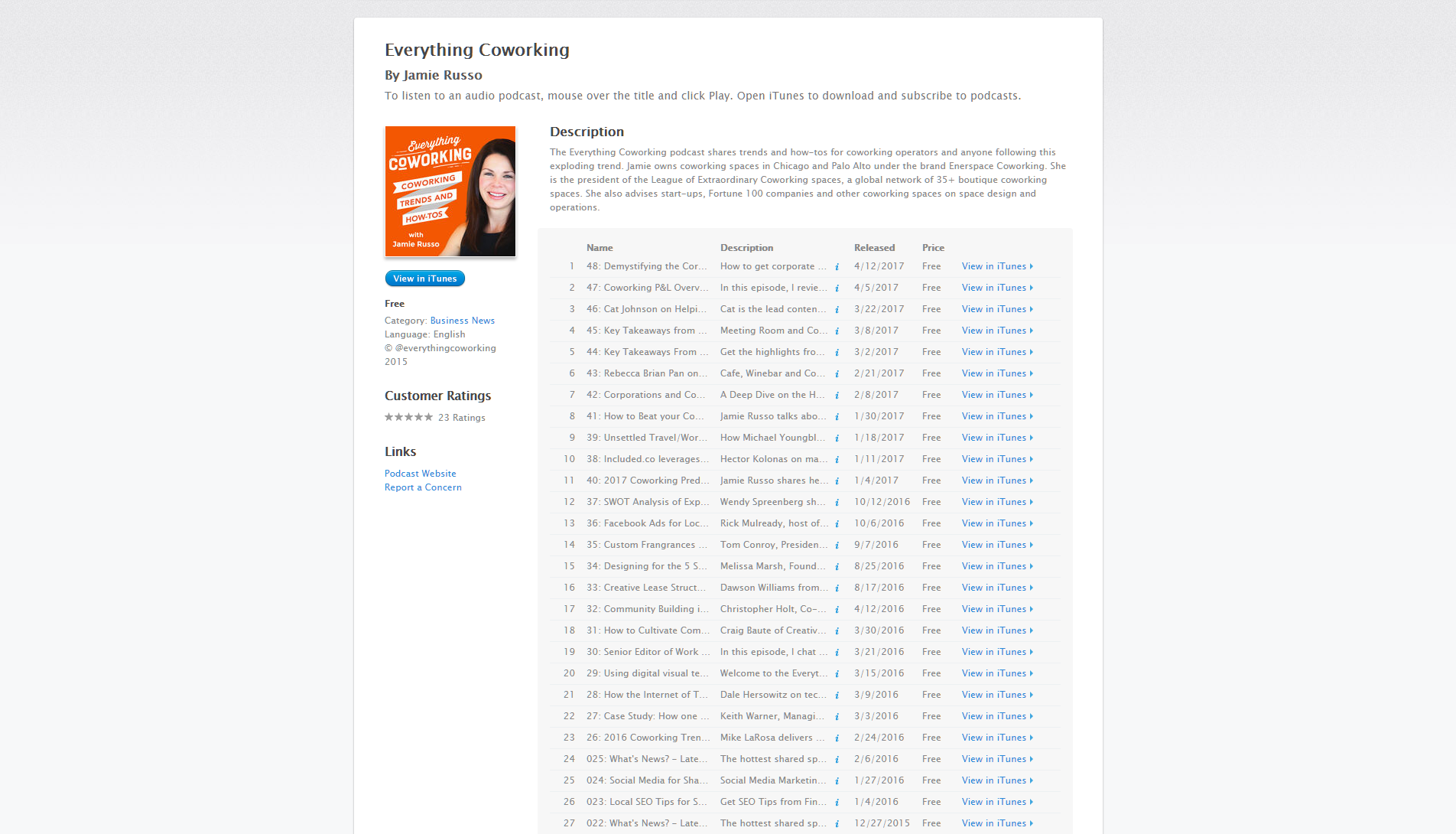 Everything Coworking Podcast