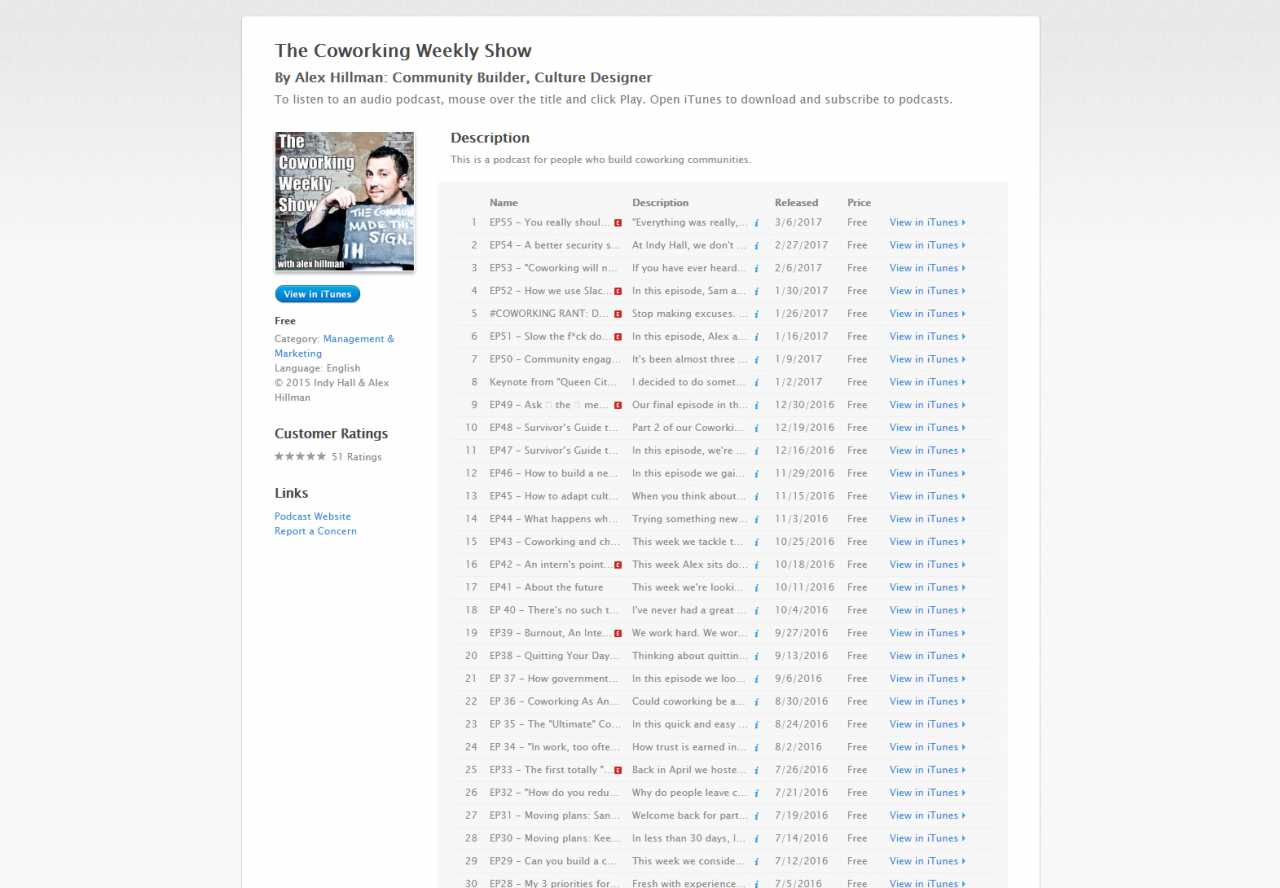 The Coworking Weekly Show by Alex Hillman Community Builder Culture Designer on iTunes